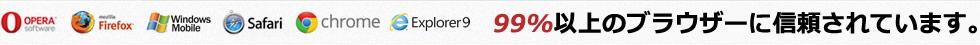 SSL証明書ブラウザーの遍在バナー - 99%以上のブラウザーをサポート。あなたのサイトを今日から安全化しましょう!